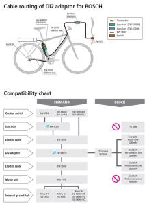 compatibility Bosch-Shimano