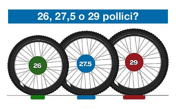 tyre standards